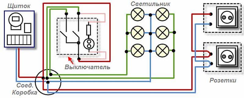Многоконтурная схема квартиры