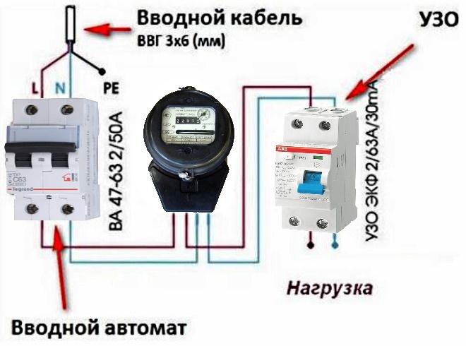 Защита начинается с двухполюсного автомата
