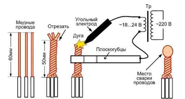 Сварка провода1