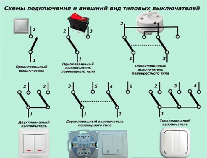 Обратите внимания, что по способу коммутации обычные или проходные выключатели могут быть с одной или большим количеством клавиш, соответственно и коммутируемых контактов.