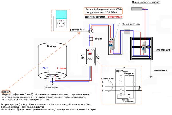 Схема подключения бойлера с заземлением