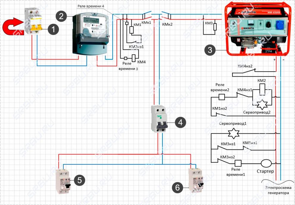 Счетчик электроэнергии и модуль снятия показаний