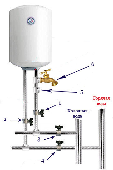 Схема подключения бойлера к системе водоснабжения