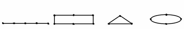 Рис. 5 Формы контуров заземления