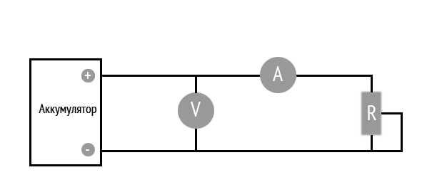 Схема устройства для проведения контрольно-тренировочного цикла аккумулятора