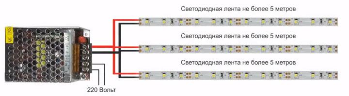 светодиодная подсветка 15м