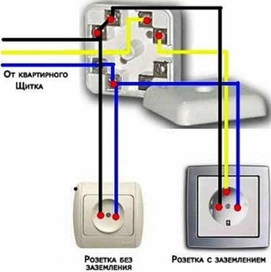 Двух- и трехжильный кабель
