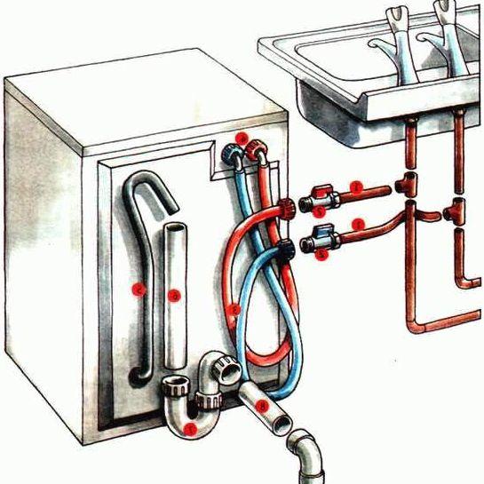 Схема подключения посудомоечной машины одновременно к холодному и горячему водопроводу на кухне