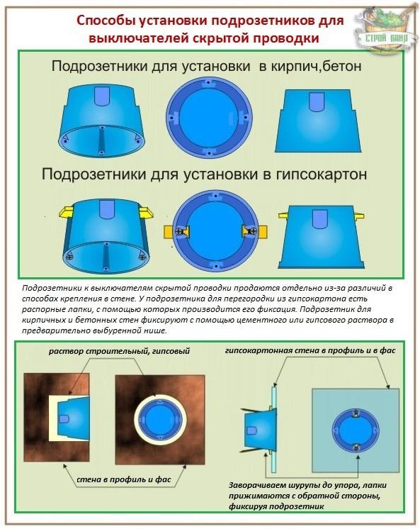 Способы установки и подключения выключателей света скрытого типа