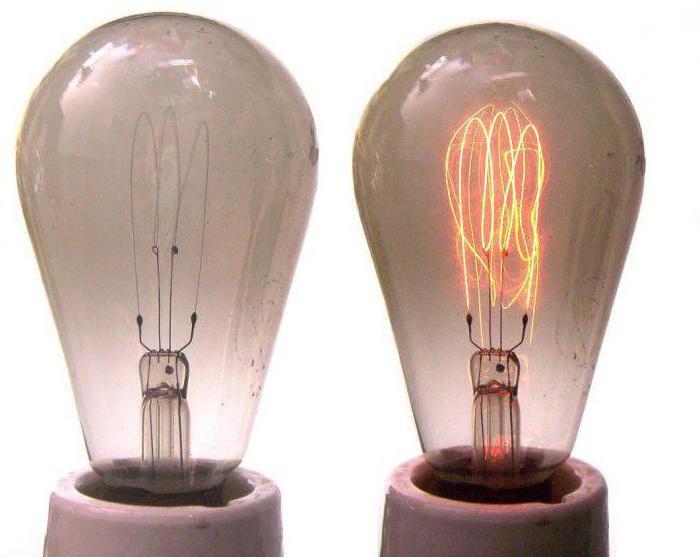лампочка эдисона в интерьере