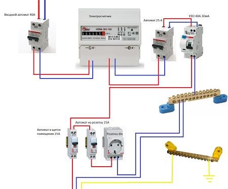 Вводной автомат можно приобрести в интернете или в специализированном магазине