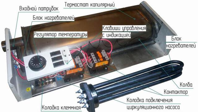 электрическое отопление в многоквартирном доме