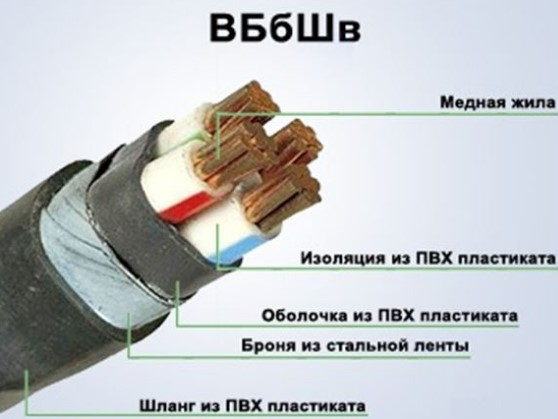 Кабель ВБбШв: подробное описание