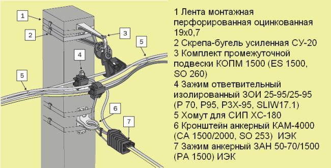 как лучше всего снимать изоляцию с тонких проводов светодиодной гирлянды