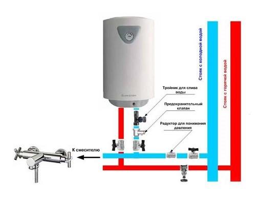 Установка и подключение проточного водонагревателя - пошаговая инструкция