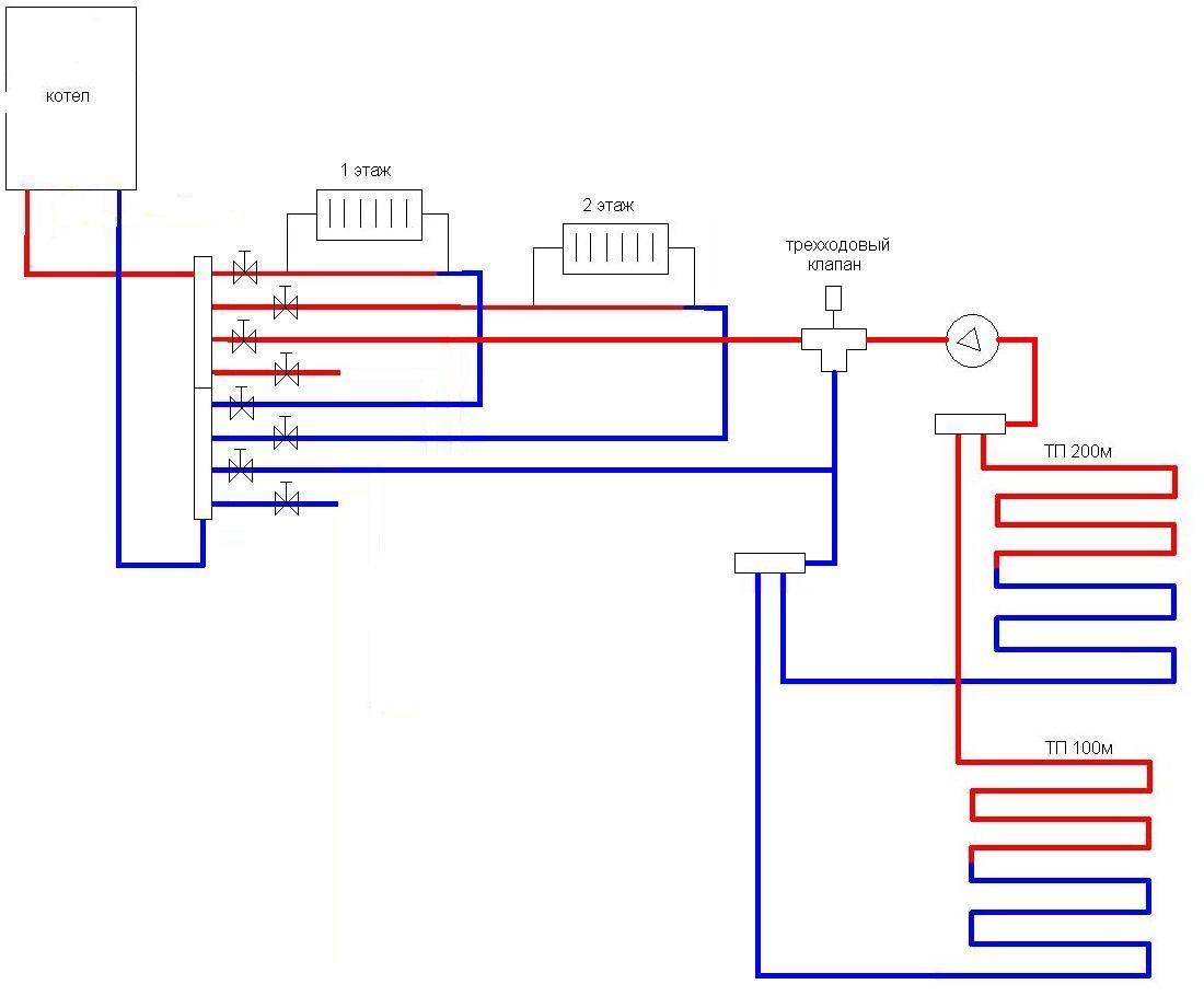 Схема подключения к общедомовой системе отопления