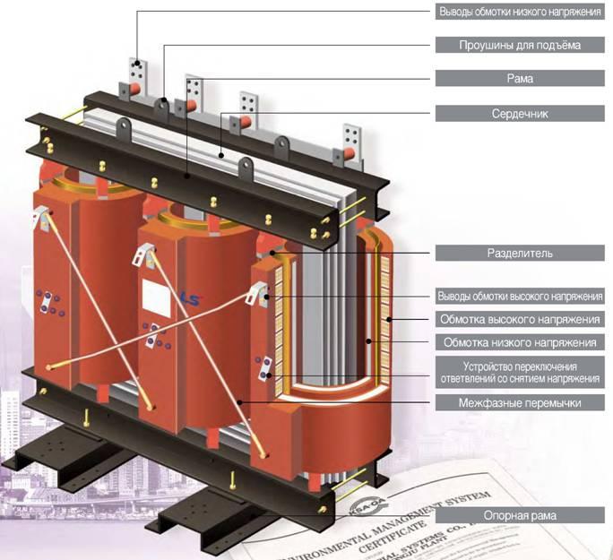 Устройство трансформатора напряжения силового типа