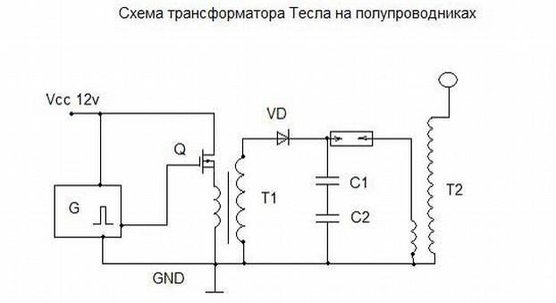На полупроводниках