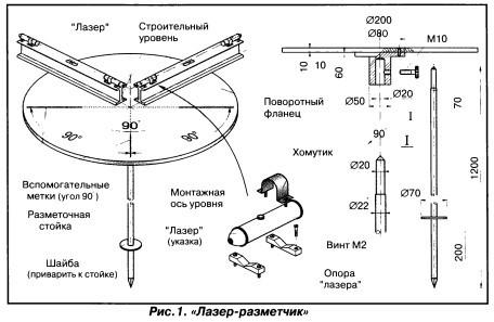 Самодельный лазерный разметчик