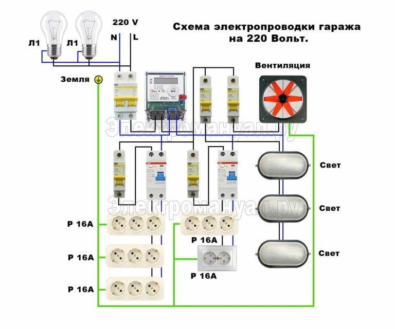 Схема 3 прокладки проводов по стене