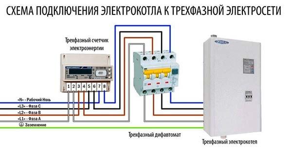 Запитка агрегата напряжением 380 В