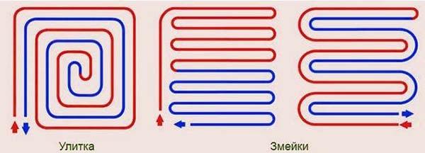 Прокладка труб змейкой и улиткой