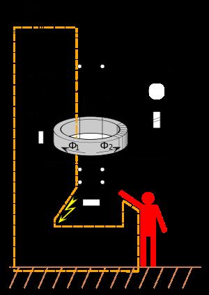 Сработка УЗО схема сработки