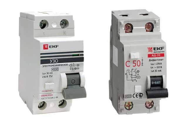 Автоматические выключатели для защиты проводки