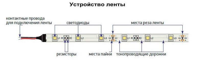 Устройство светодиодной ленты.