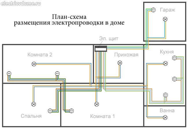 план-схема электропроводки дома