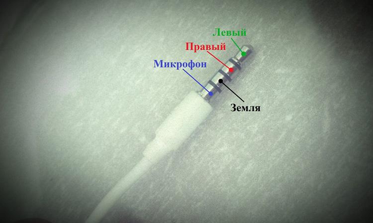 Контакты на штекере наушников служат лишь для передачи звуковых сигналов