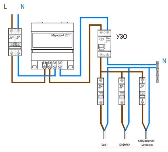 Схема 4-клеммного подключения однофазного счётчика электроэнергии Меркурий 201 с автоматами (СНиП )