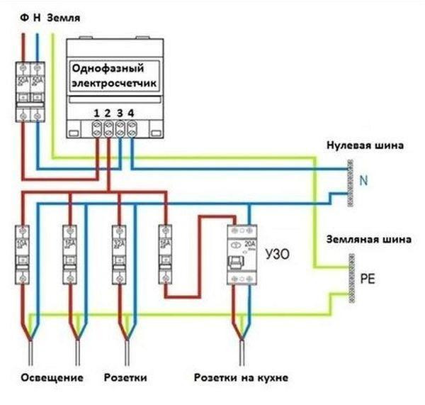 Схема подключения ЭМ с использованием заземляющего провода (СНиП )
