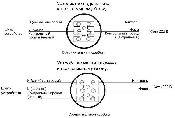 Схема полотенцесушителя подключения к электрической сети