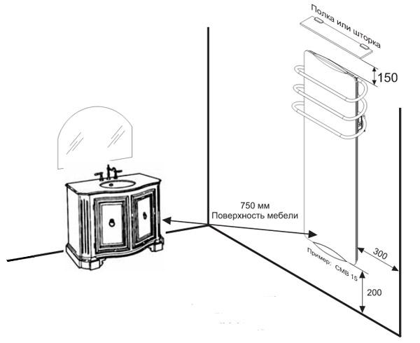 Расстояние от полотенцесушителя до мебели, пола и стен (схема)