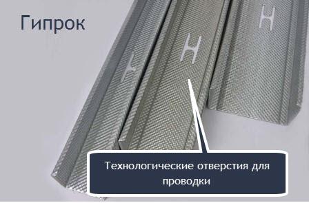 профиль ГИПРОК