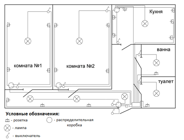 Схема проводки в двухкомнатной квартире