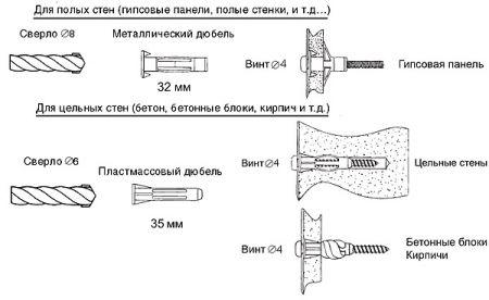 Схема использования крепежа