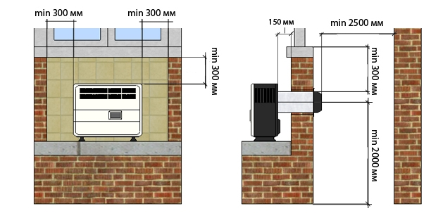 Требования для монтажа газового конвектора