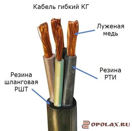 Гибкий резиновый кабель КГ