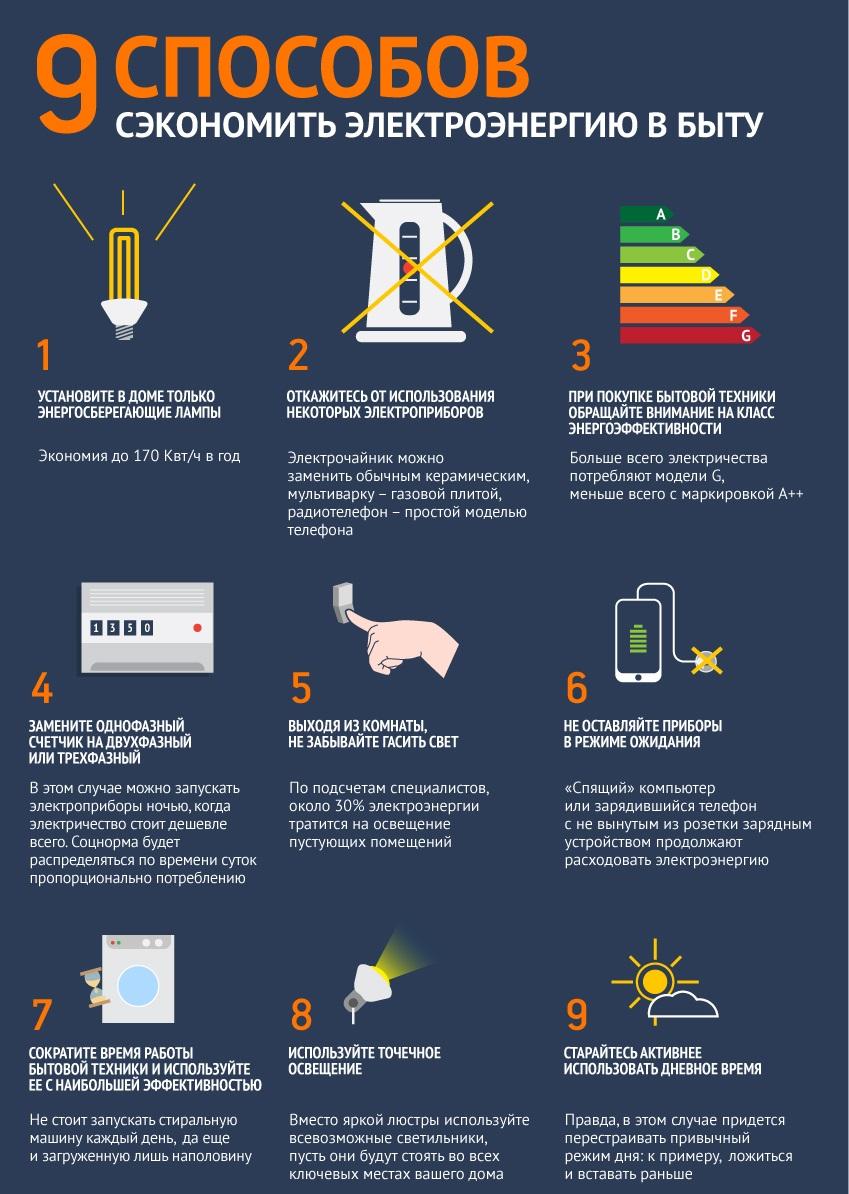 способы экономить электричество в быту