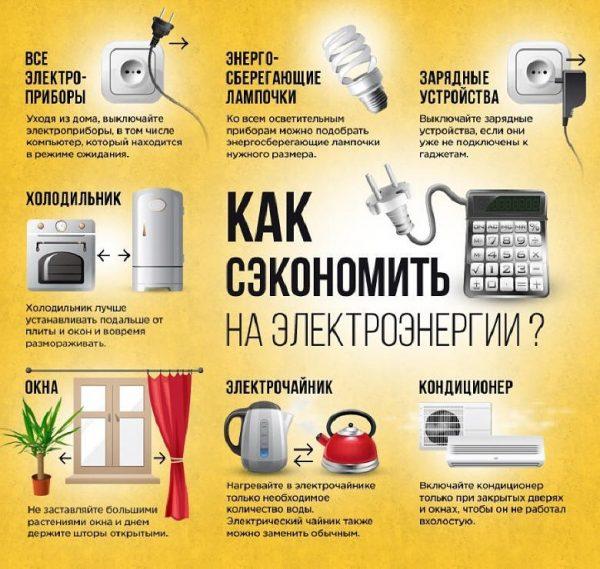 Как экономить электричество в частном доме: советы и маленькие хитрости