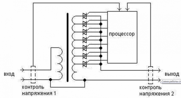 Вариант схемы электронного стабилизатора