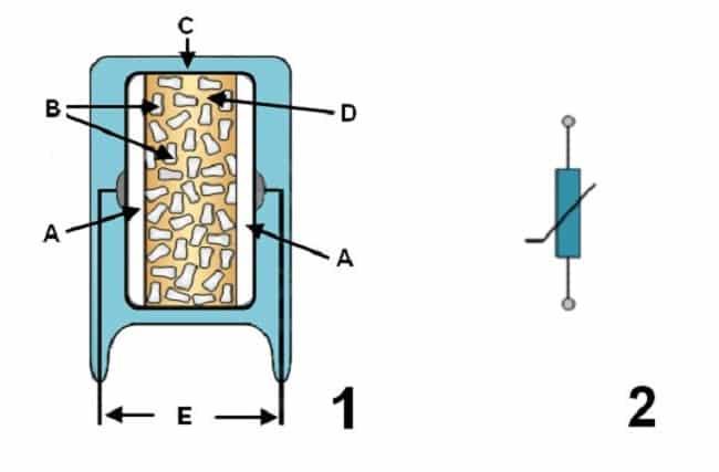 Конструкция варистора (1) и его обозначение на схемах (2)