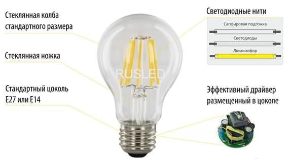Конструкция филаментной лампы Rusled