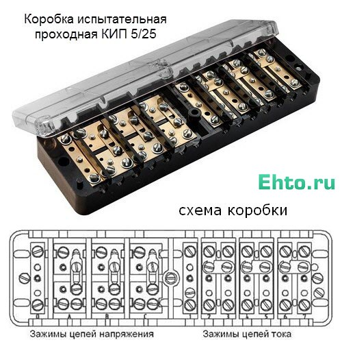коробка испытательная КИП
