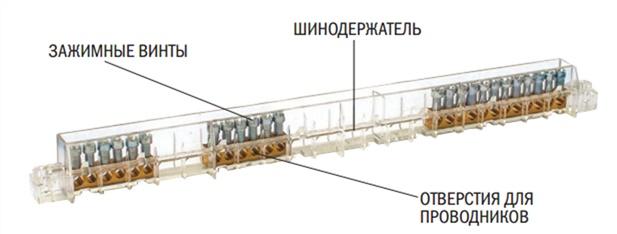 Шины N и PE в шинодержателе