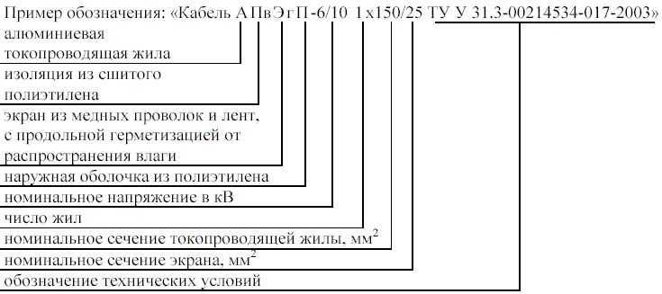 Пример полной маркировки кабеля
