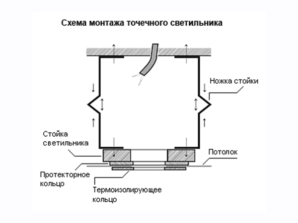 Схема монтажа точечного освещения