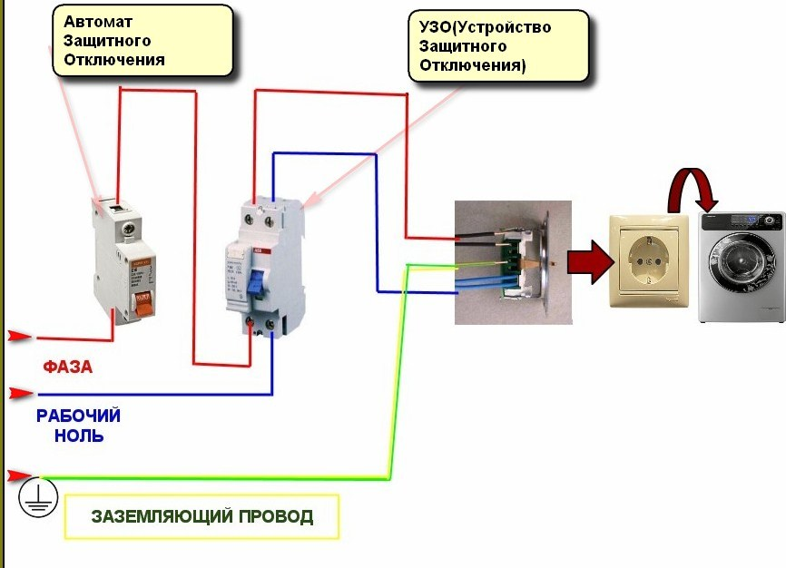 Подключение устройства защитного отключения